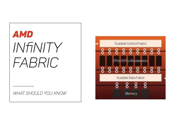 Infinity fabric - what should you know